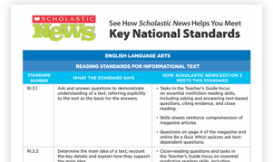 Scholastic News key national standards.